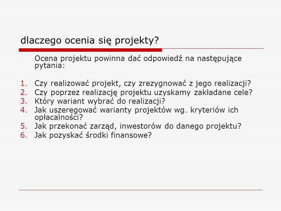 dlaczego ocenia się projekty.