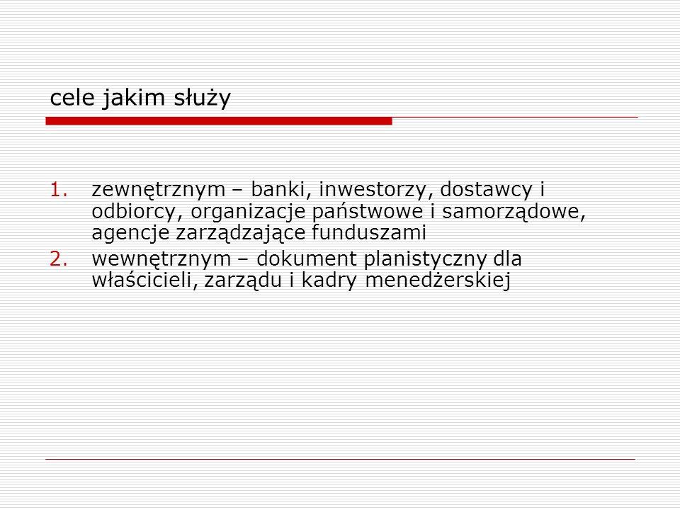 cele jakim służy 1.zewnętrznym – banki, inwestorzy, dostawcy i odbiorcy, organizacje państwowe i samorządowe, agencje zarządzające funduszami 2.wewnętrznym – dokument planistyczny dla właścicieli, zarządu i kadry menedżerskiej