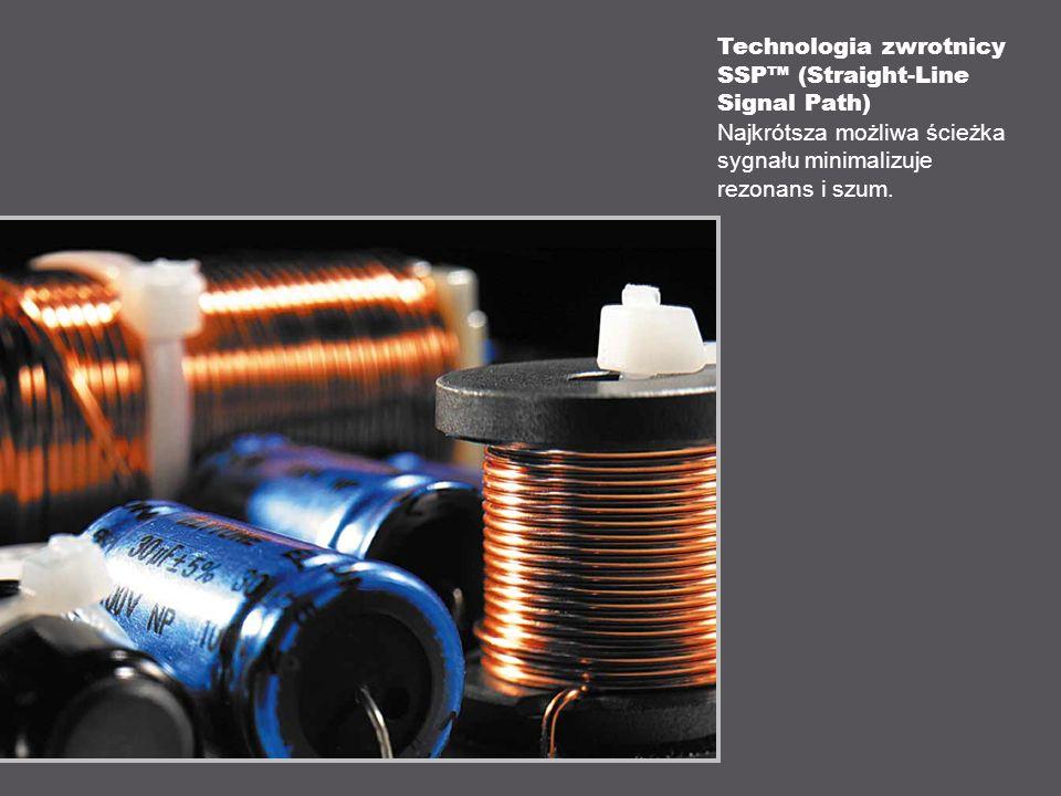 Technologia zwrotnicy SSP (Straight-Line Signal Path) Najkrótsza możliwa ścieżka sygnału minimalizuje rezonans i szum.