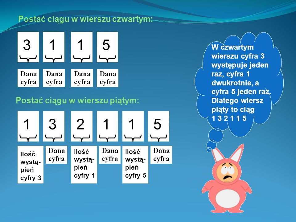 Postać ciągu w wierszu trzecim: 1115 Postać ciągu w wierszu czwartym: 3115 Ilość wystą- pień cyfry 1 Ilość wystą- pień cyfry 5 W trzecim wierszu cyfra 1 występuje trzykrotnie, a cyfra 5 jeden raz.