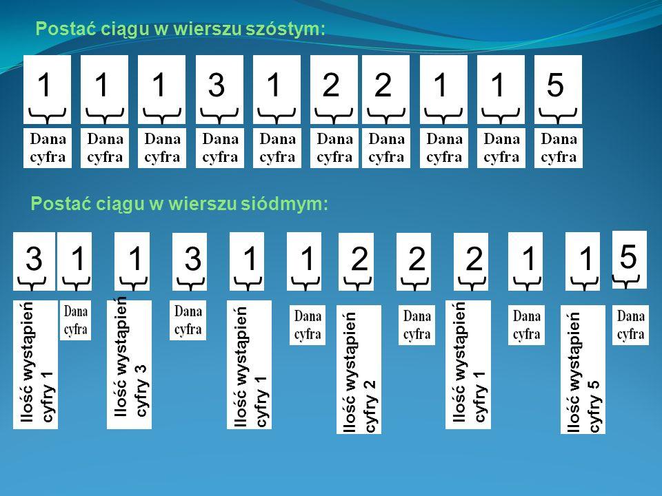 Postać ciągu w wierszu szóstym: 1 32115 1112 Ilość wystą- pień cyfry 1 Ilość wystą- pień cyfry 3 Ilość wystą- pień cyfry 2 Ilość wystą- pień cyfry 1 I