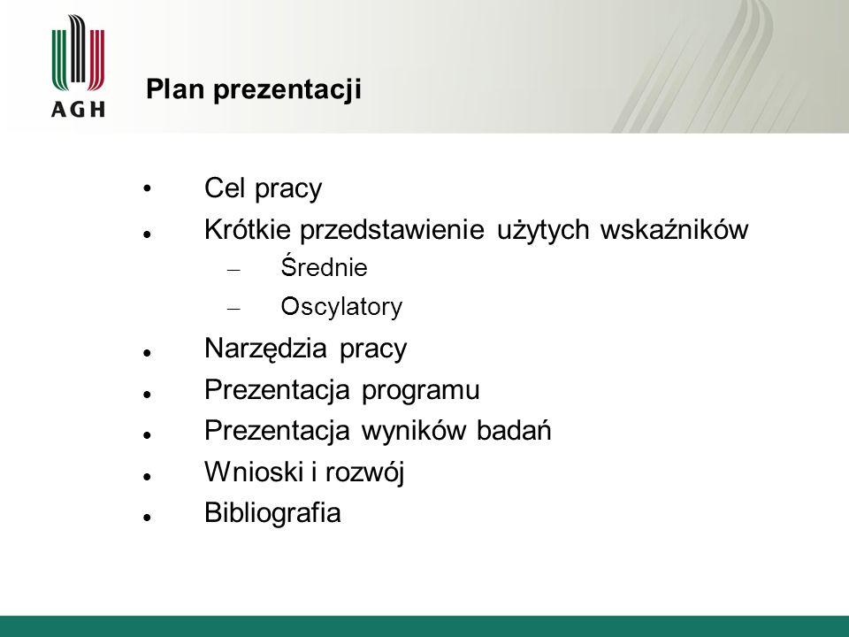 Plan prezentacji Cel pracy Krótkie przedstawienie użytych wskaźników – Średnie – Oscylatory Narzędzia pracy Prezentacja programu Prezentacja wyników b