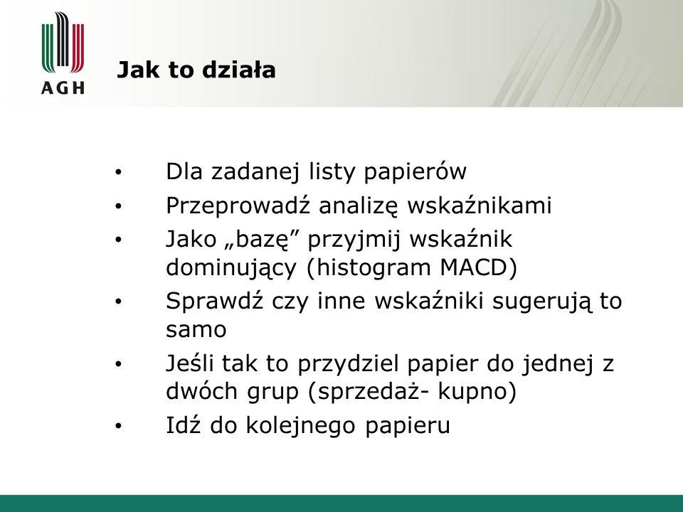 Narzędzia pracy Język : C# Środowisko: Microsoft Visual Studio 2008 Do wykresów: Microsoft.NET Charts Baza – SQL Dane parsowane z MetaStock/pobierane z serwisu BOŚ (www.bossa.pl)