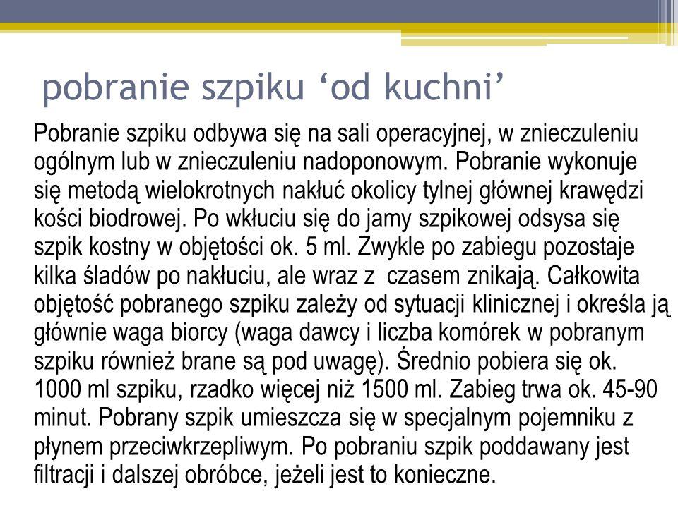 kto może zostać dawcą.Zgodnie z polskim prawem obowiązuje zasada domniemanej zgody.