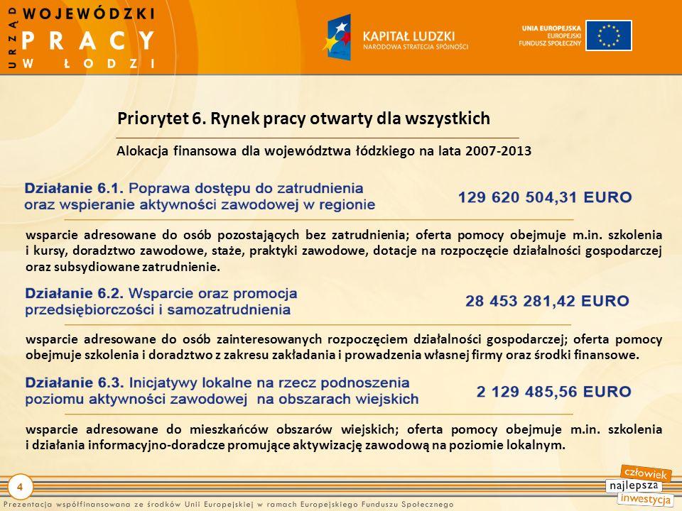15 Przykłady aktualnie realizowanych projektów szkoleniowych: Kwiat Serwis s.c.