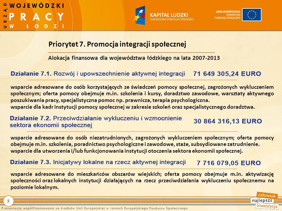 5 Priorytet 7.