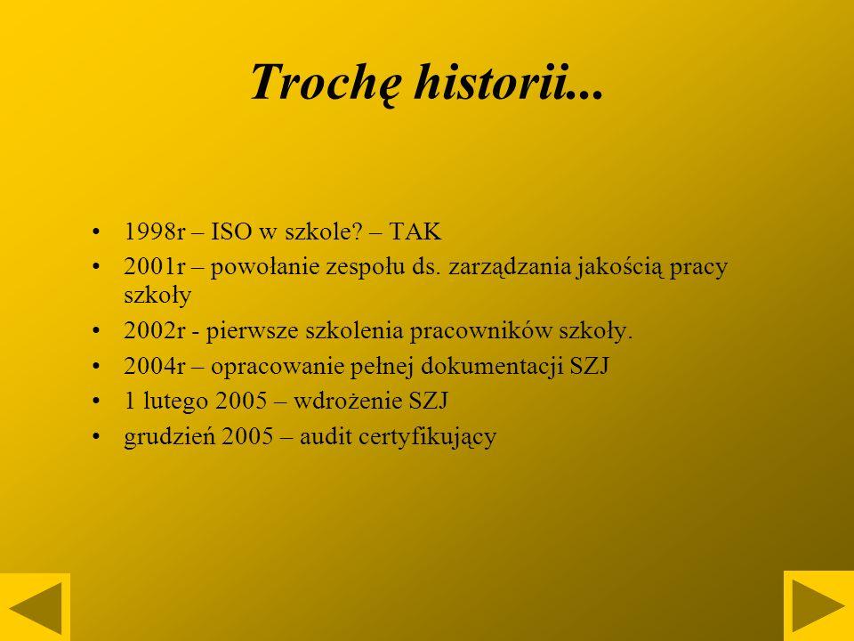 Trochę historii... 1998r – ISO w szkole? – TAK 2001r – powołanie zespołu ds. zarządzania jakością pracy szkoły 2002r - pierwsze szkolenia pracowników