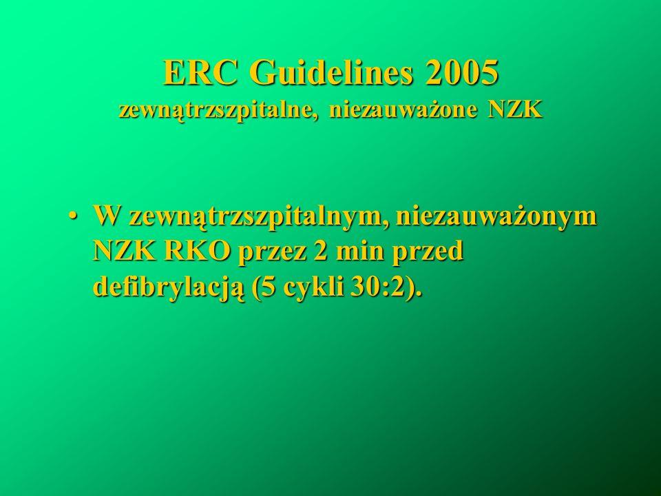 ERC Guidelines 2005 zewnątrzszpitalne, niezauważone NZK W zewnątrzszpitalnym, niezauważonym NZK RKO przez 2 min przed defibrylacją (5 cykli 30:2).W ze