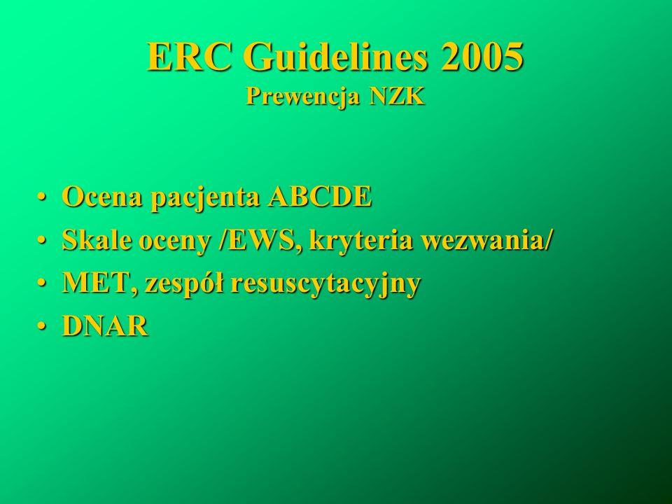 ERC Guidelines 2005 Prewencja NZK Ocena pacjenta ABCDEOcena pacjenta ABCDE Skale oceny /EWS, kryteria wezwania/Skale oceny /EWS, kryteria wezwania/ ME