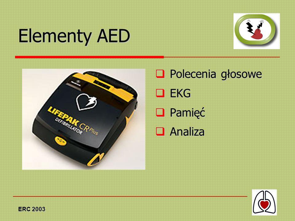 ERC 2003 Elementy AED Polecenia głosowe Polecenia głosowe EKG EKG Pamięć Pamięć Analiza Analiza