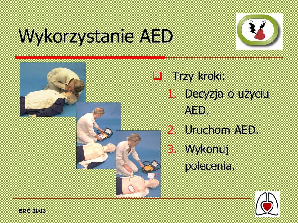 ERC 2003 Wykorzystanie AED Trzy kroki: Trzy kroki: 1.Decyzja o użyciu AED. 2.Uruchom AED. 3.Wykonuj polecenia.