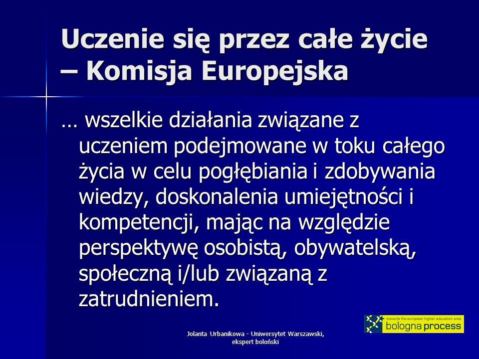 Jolanta Urbanikowa - Uniwersytet Warszawski, ekspert boloński Uczenie się przez całe życie – Komisja Europejska … wszelkie działania związane z uczeniem podejmowane w toku całego życia w celu pogłębiania i zdobywania wiedzy, doskonalenia umiejętności i kompetencji, mając na względzie perspektywę osobistą, obywatelską, społeczną i/lub związaną z zatrudnieniem.