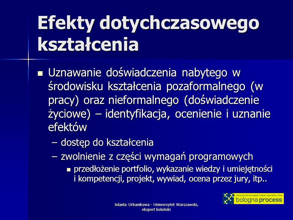 Jolanta Urbanikowa - Uniwersytet Warszawski, ekspert boloński Efekty dotychczasowego kształcenia Uznawanie doświadczenia nabytego w środowisku kształcenia pozaformalnego (w pracy) oraz nieformalnego (doświadczenie życiowe) – identyfikacja, ocenienie i uznanie efektów Uznawanie doświadczenia nabytego w środowisku kształcenia pozaformalnego (w pracy) oraz nieformalnego (doświadczenie życiowe) – identyfikacja, ocenienie i uznanie efektów –dostęp do kształcenia –zwolnienie z części wymagań programowych przedłożenie portfolio, wykazanie wiedzy i umiejętności i kompetencji, projekt, wywiad, ocena przez jury, itp..