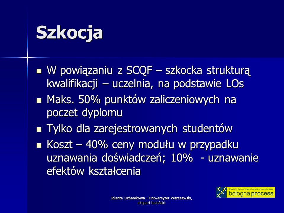 Jolanta Urbanikowa - Uniwersytet Warszawski, ekspert boloński Szkocja W powiązaniu z SCQF – szkocka strukturą kwalifikacji – uczelnia, na podstawie LOs W powiązaniu z SCQF – szkocka strukturą kwalifikacji – uczelnia, na podstawie LOs Maks.
