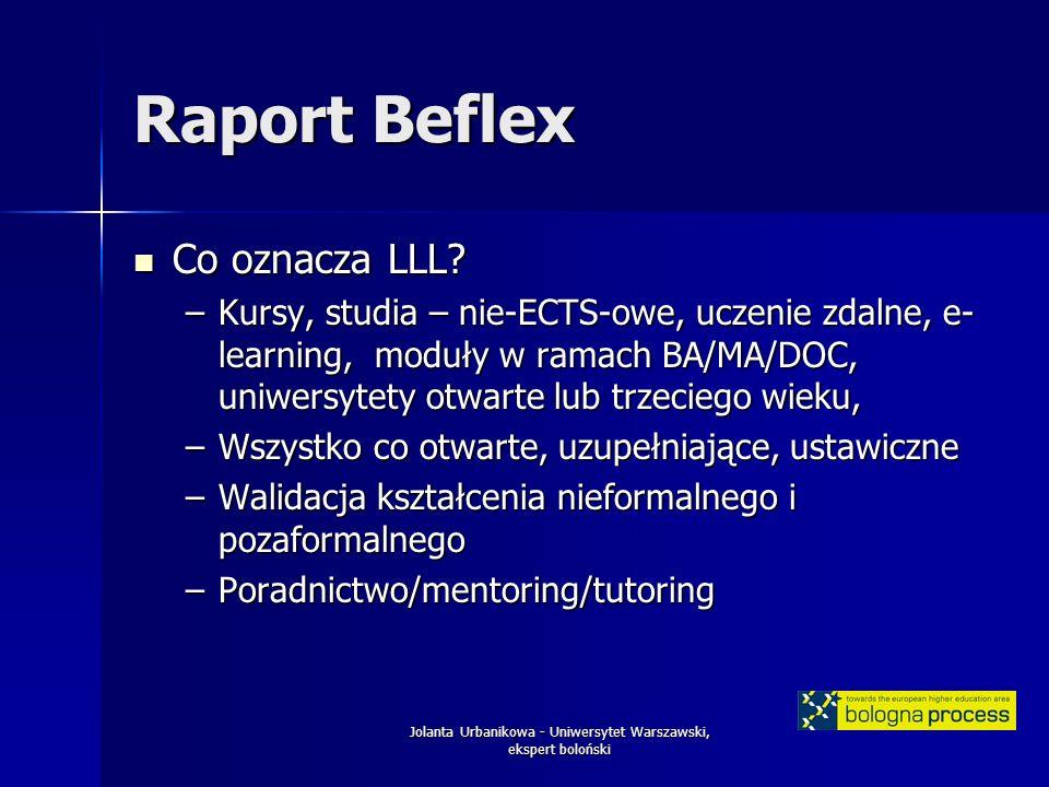 Jolanta Urbanikowa - Uniwersytet Warszawski, ekspert boloński Raport Beflex Co oznacza LLL.