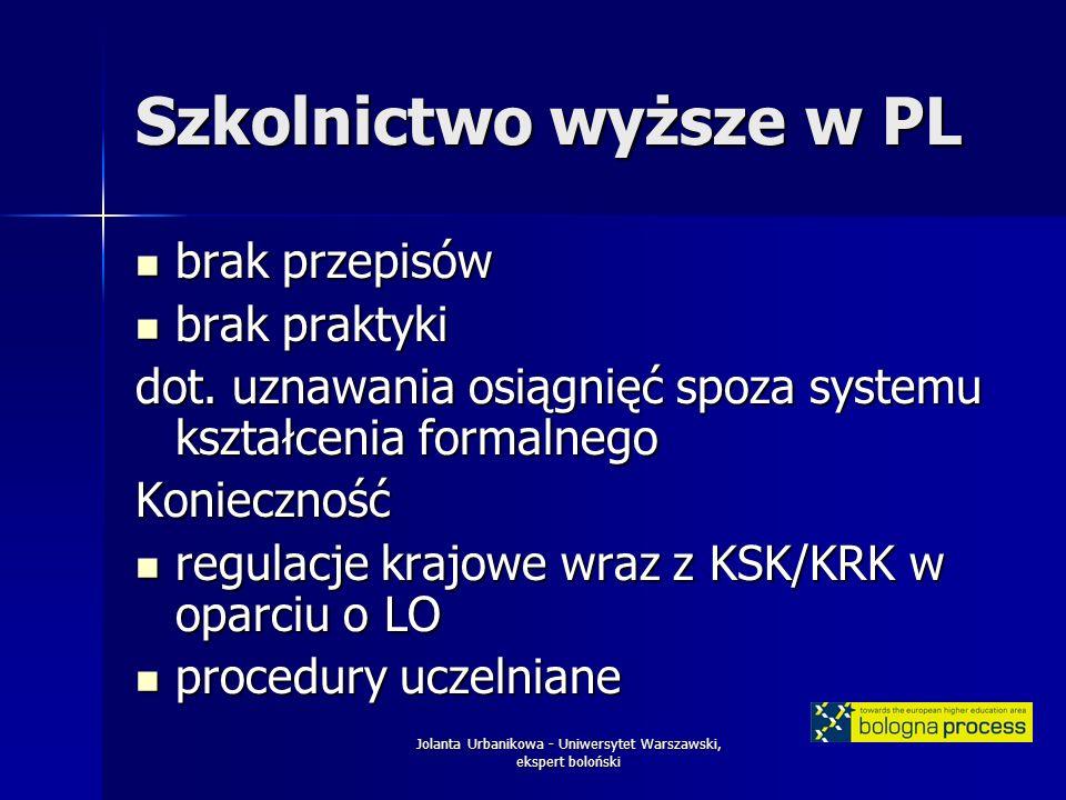 Jolanta Urbanikowa - Uniwersytet Warszawski, ekspert boloński Szkolnictwo wyższe w PL brak przepisów brak przepisów brak praktyki brak praktyki dot.