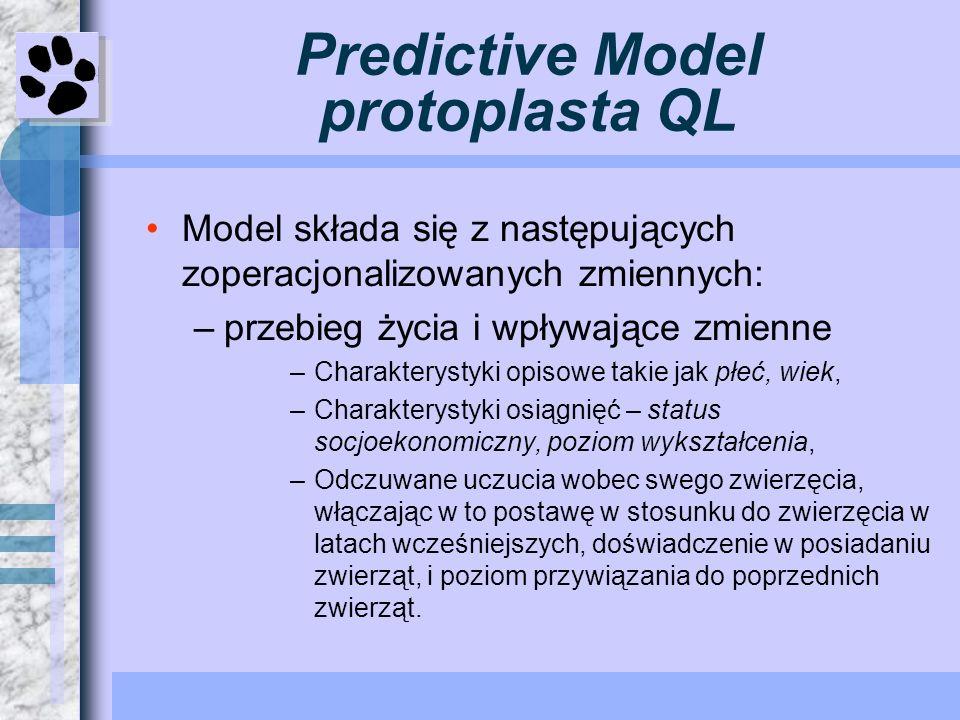 Predictive Model protoplasta QL –Obecne okoliczności –.Zmienne domowe- typ mieszkania, domu oraz forma zamieszkiwania.