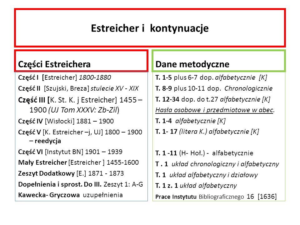 Estreicher i kontynuacje Części Estreichera Część I [Estreicher] 1800-1880 Część II [Szujski, Breza] stulecie XV - XIX Część III [K.
