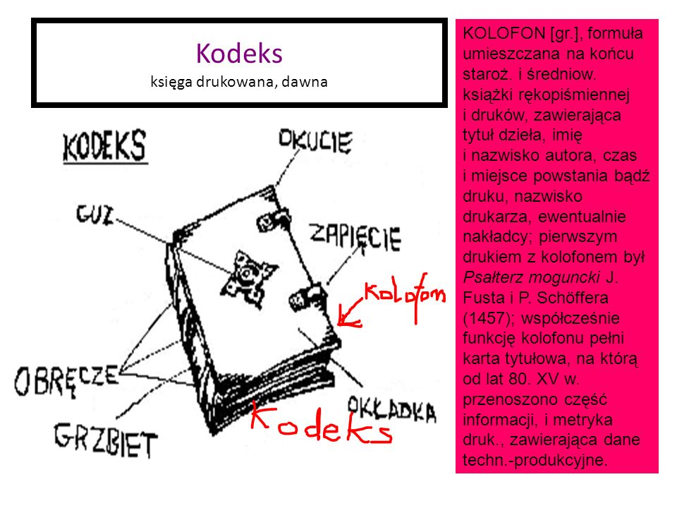 Kodeks księga drukowana, dawna KOLOFON [gr.], formuła umieszczana na końcu staroż.