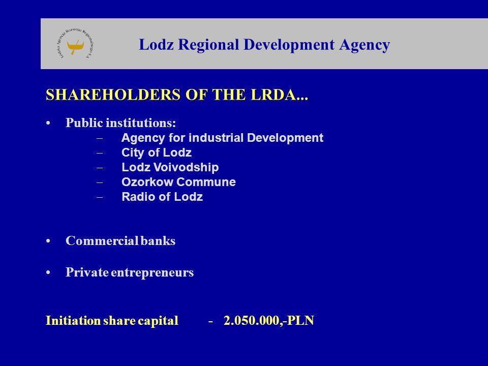 Lodz Regional Development Agency WHAT WE DO....
