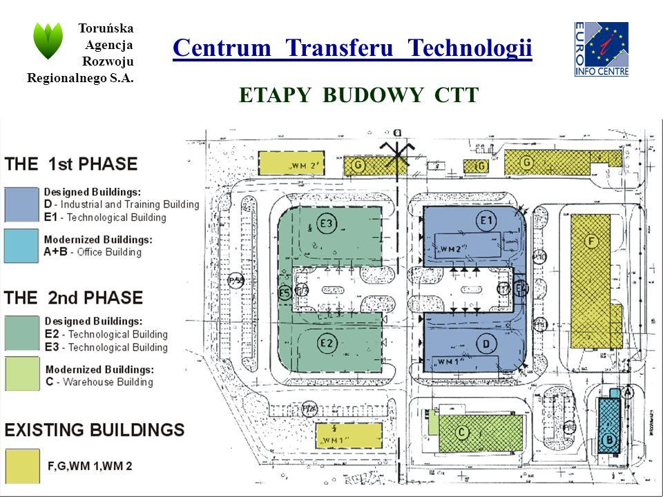 Toruńska Agencja Rozwoju Regionalnego S.A. Centrum Transferu Technologii ETAPY BUDOWY CTT