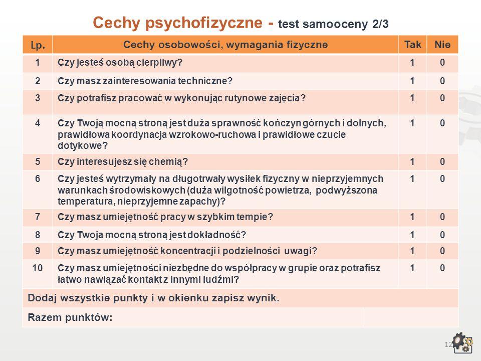 11 Cechy psychofizyczne Test samooceny 1/3 Decydując się na podjęcie pracy w zawodzie garbarz skór, powinniśmy przede wszystkim wziąć pod uwagę swoje