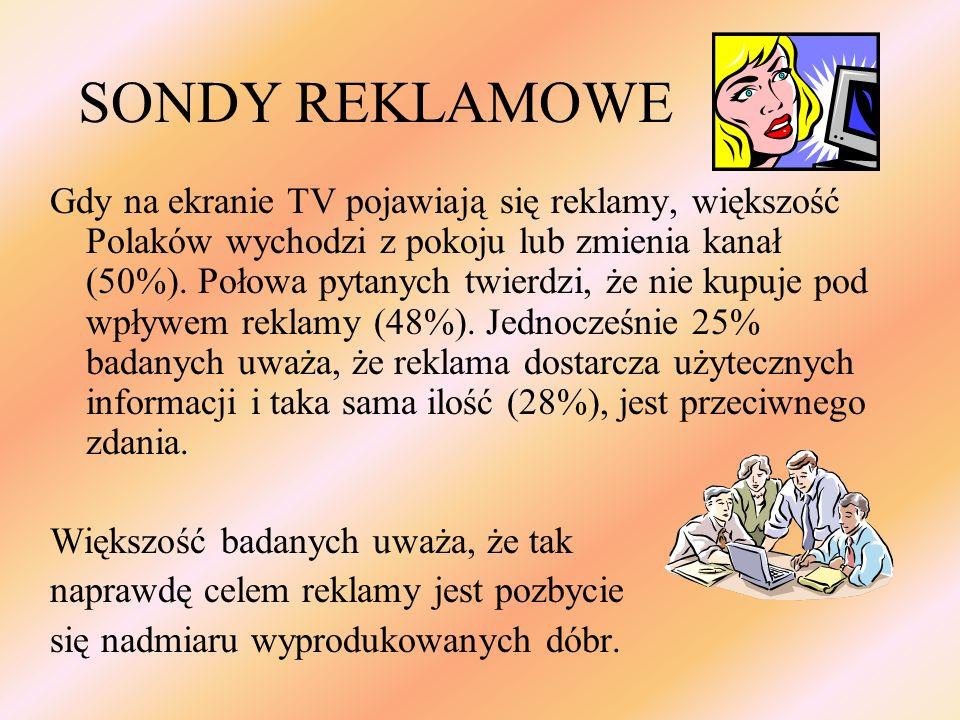 SONDY REKLAMOWE Gdy na ekranie TV pojawiają się reklamy, większość Polaków wychodzi z pokoju lub zmienia kanał (50%). Połowa pytanych twierdzi, że nie