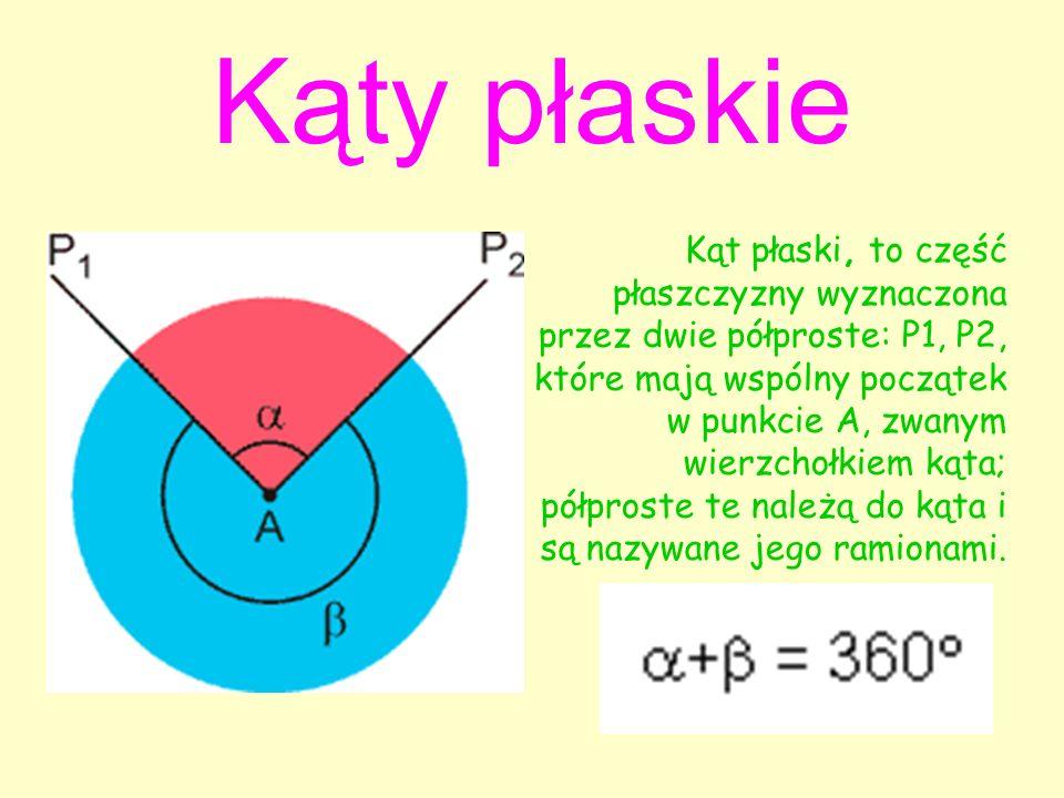 Kąty płaskie Kąt płaski, to część płaszczyzny wyznaczona przez dwie półproste: P1, P2, które mają wspólny początek w punkcie A, zwanym wierzchołkiem k