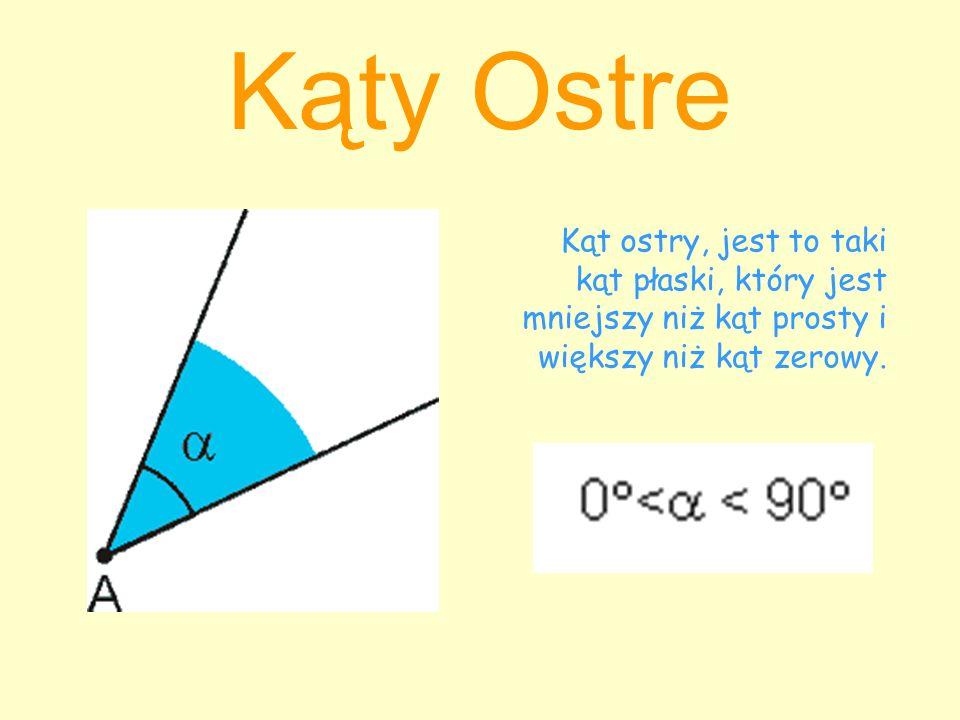 Kąty Ostre Kąt ostry, jest to taki kąt płaski, który jest mniejszy niż kąt prosty i większy niż kąt zerowy.