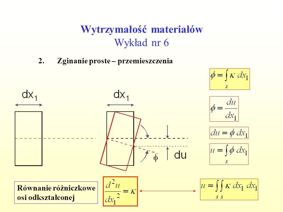 Wytrzymałość materiałów Wykład nr 6 2.Zginanie proste – przemieszczenia Równanie różniczkowe osi odkształconej