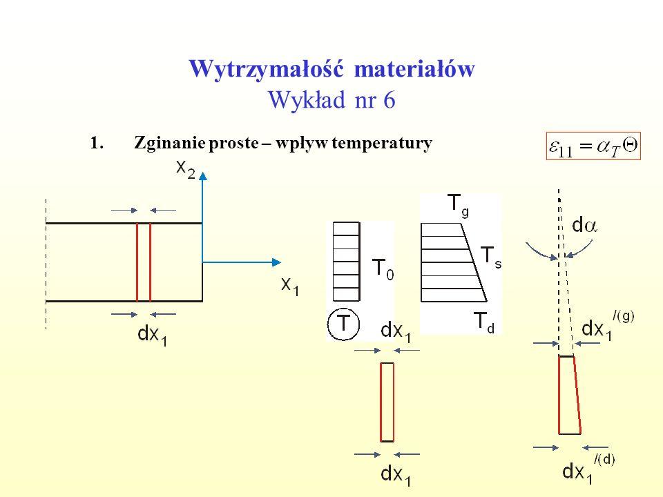 Wytrzymałość materiałów Wykład nr 6 1.Zginanie proste – wpływ temperatury