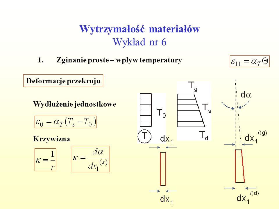 Wytrzymałość materiałów Wykład nr 6 1.Zginanie proste – wpływ temperatury Deformacje przekroju Krzywizna Wydłużenie jednostkowe