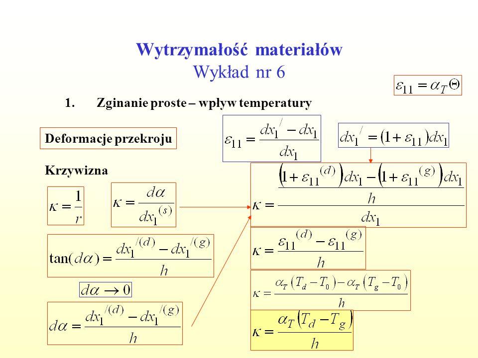 Wytrzymałość materiałów Wykład nr 6 1.Zginanie proste – wpływ temperatury Deformacje przekroju Krzywizna