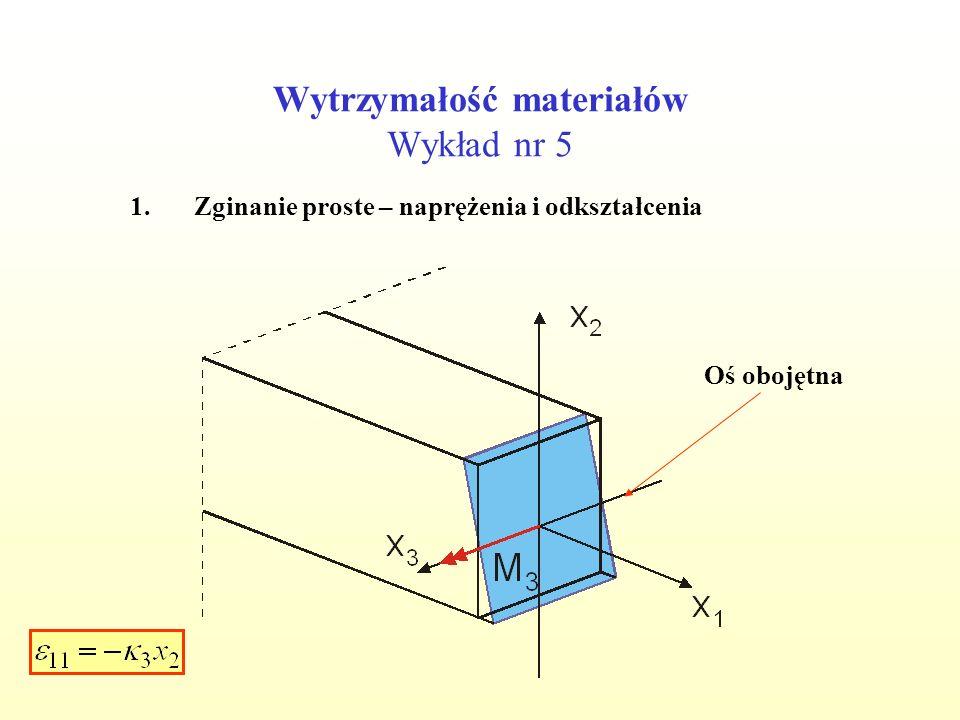 Wytrzymałość materiałów Wykład nr 5 1.Zginanie proste – naprężenia i odkształcenia Warunek równowagi: