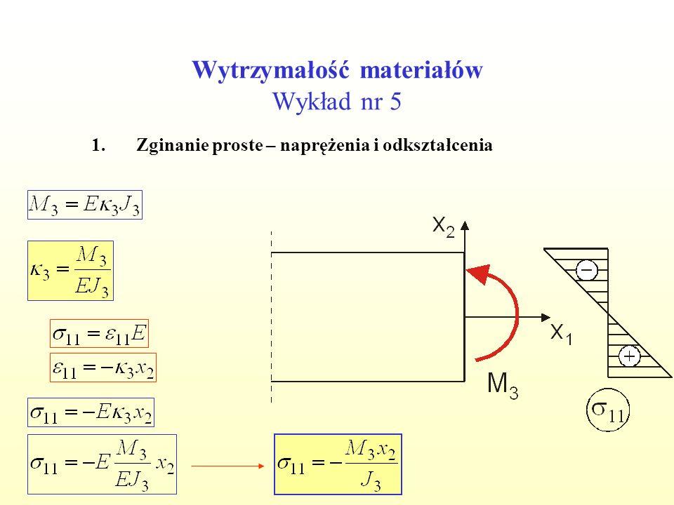 Wytrzymałość materiałów Wykład nr 5 1.Zginanie proste – naprężenia i odkształcenia Tensor naprężeniaTensor odkształcenia
