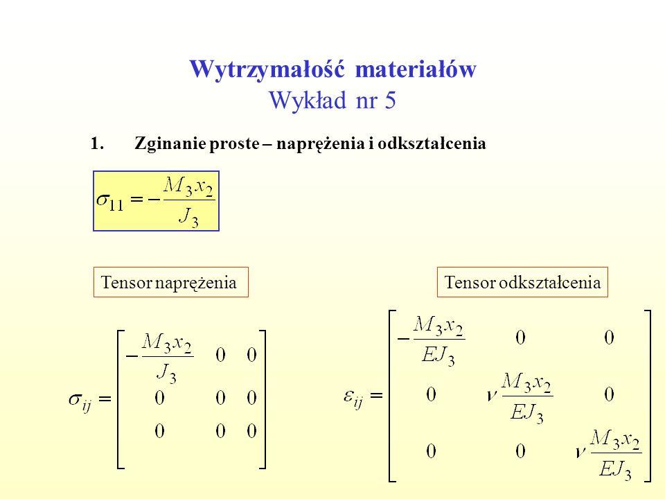 Wytrzymałość materiałów Wykład nr 5 1.Zginanie proste – naprężenia i odkształcenia Przypadek nr 2: -moment M 2 -zginanie równomierne