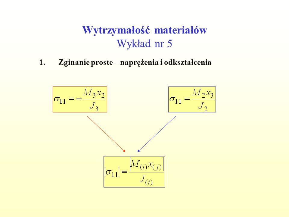 Wytrzymałość materiałów Wykład nr 5 1.Zginanie proste – naprężenia i odkształcenia Przypadek nr 3: -moment M 2 lub M 3 -zginanie nierównomierne Naprężenia normalne Naprężenia styczne