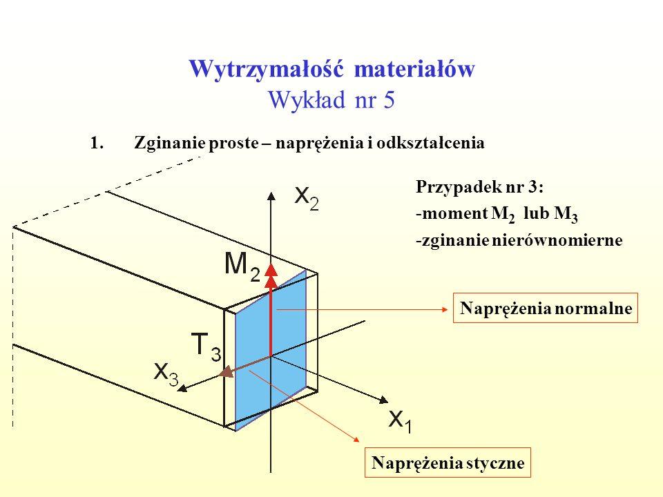 Wytrzymałość materiałów Wykład nr 5 1.Zginanie proste – naprężenia i odkształcenia Przypadek nr 3: -moment M 2 lub M 3 -zginanie nierównomierne Naprężenia normalne Naprężenia styczne Tensor naprężenia