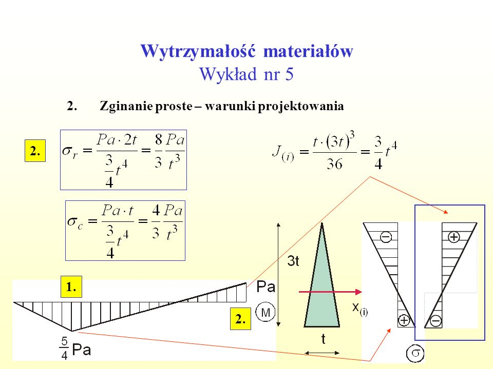Wytrzymałość materiałów Wykład nr 5 2.Zginanie proste – warunki projektowania 1. 2.