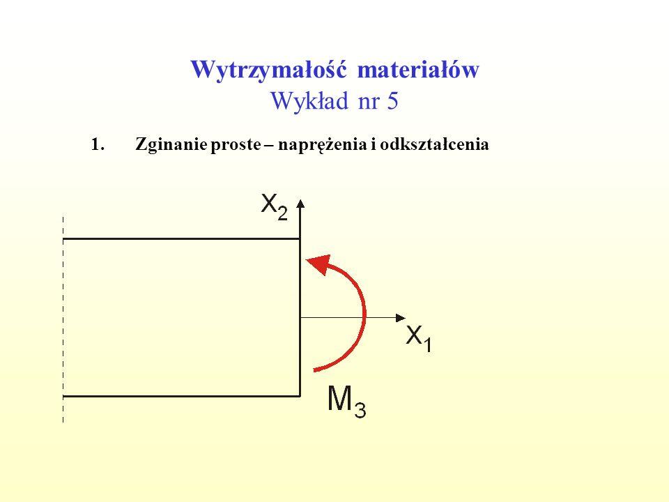 Wytrzymałość materiałów Wykład nr 5 1.Zginanie proste – naprężenia i odkształcenia Deformacje przekroju Krzywizna Wydłużenie jednostkowe