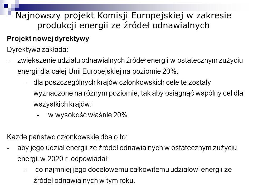 Najnowszy projekt Komisji Europejskiej w zakresie produkcji energii ze źródeł odnawialnych Projekt nowej dyrektywy Dyrektywa zakłada: -zwiększenie udz
