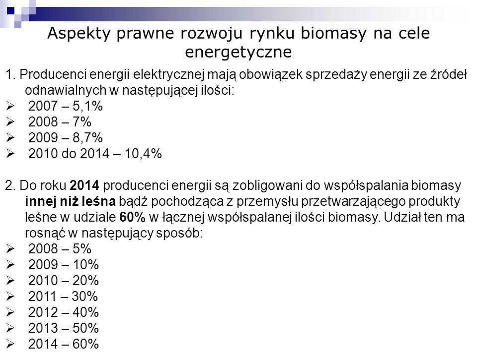 Aspekty prawne rozwoju rynku biomasy na cele energetyczne 1. Producenci energii elektrycznej mają obowiązek sprzedaży energii ze źródeł odnawialnych w