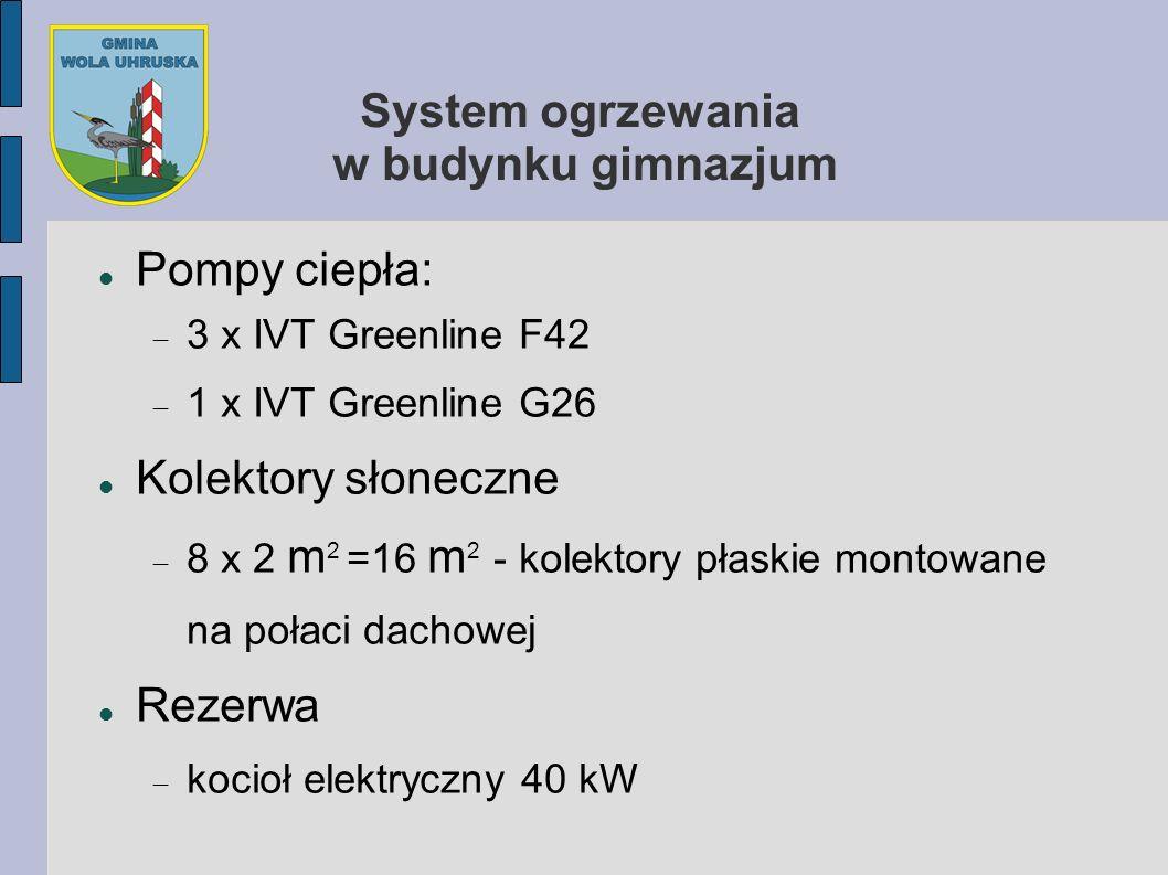 Pompy ciepła: 3 x IVT Greenline F42 1 x IVT Greenline G26 Kolektory słoneczne 8 x 2 m 2 =16 m 2 - kolektory płaskie montowane na połaci dachowej Rezerwa kocioł elektryczny 40 kW System ogrzewania w budynku gimnazjum