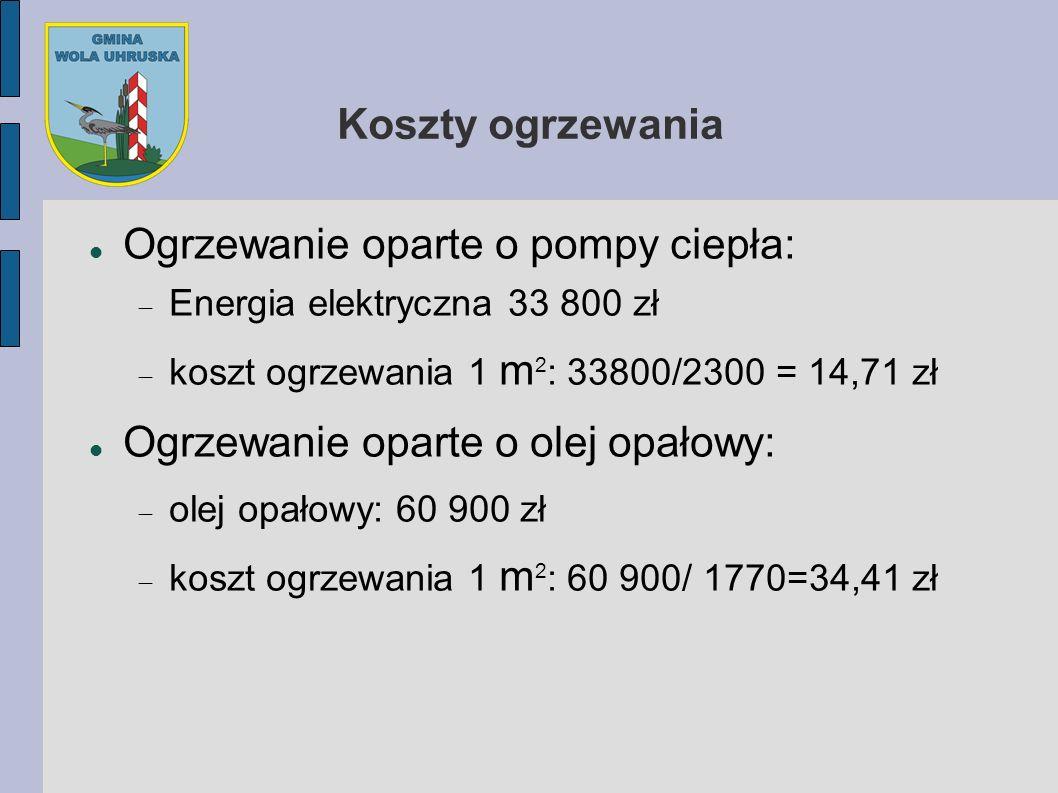 Ogrzewanie oparte o pompy ciepła: Energia elektryczna 33 800 zł koszt ogrzewania 1 m 2 : 33800/2300 = 14,71 zł Ogrzewanie oparte o olej opałowy: olej