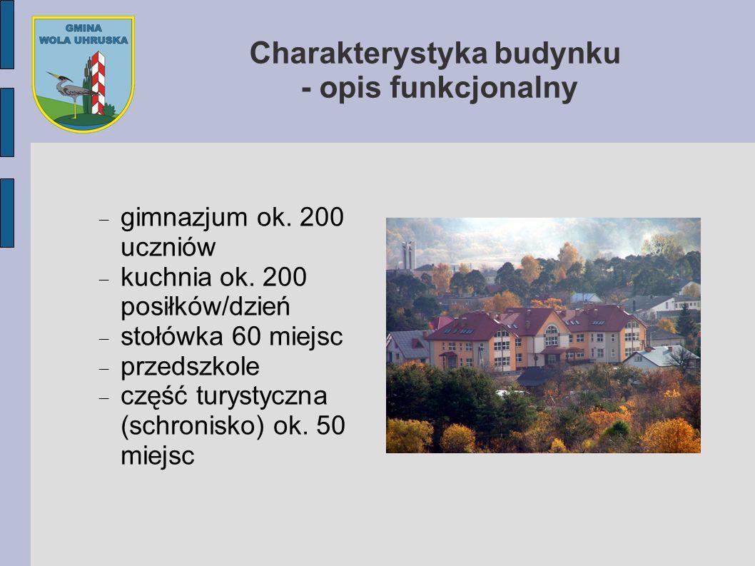 gimnazjum ok.200 uczniów kuchnia ok.