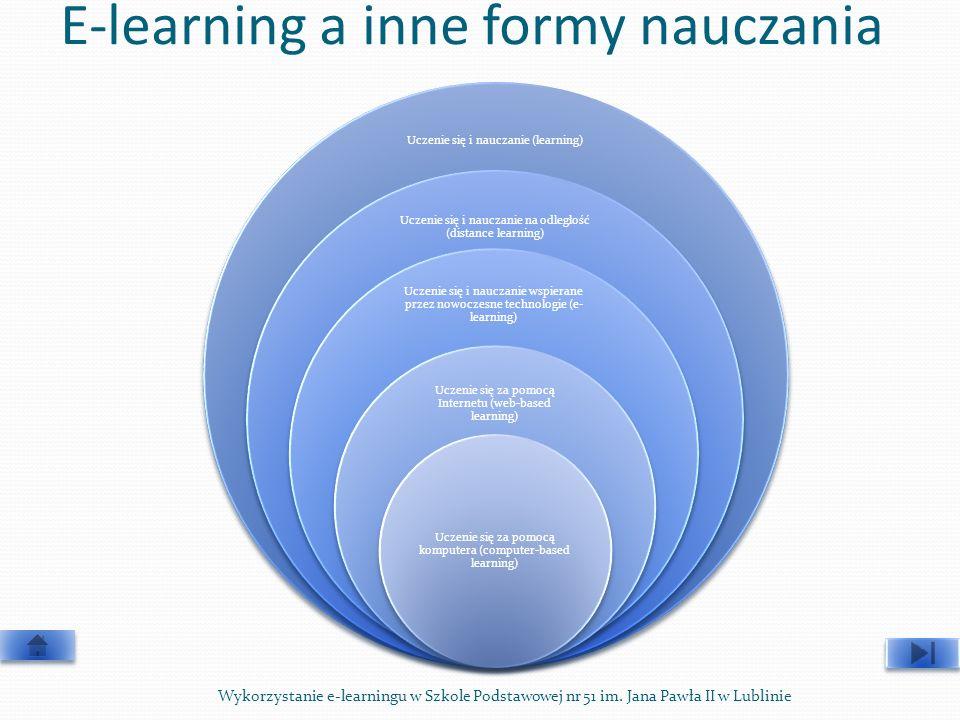 Uczenie się i nauczanie (learning) Uczenie się i nauczanie na odległość (distance learning) Uczenie się i nauczanie wspierane przez nowoczesne technol