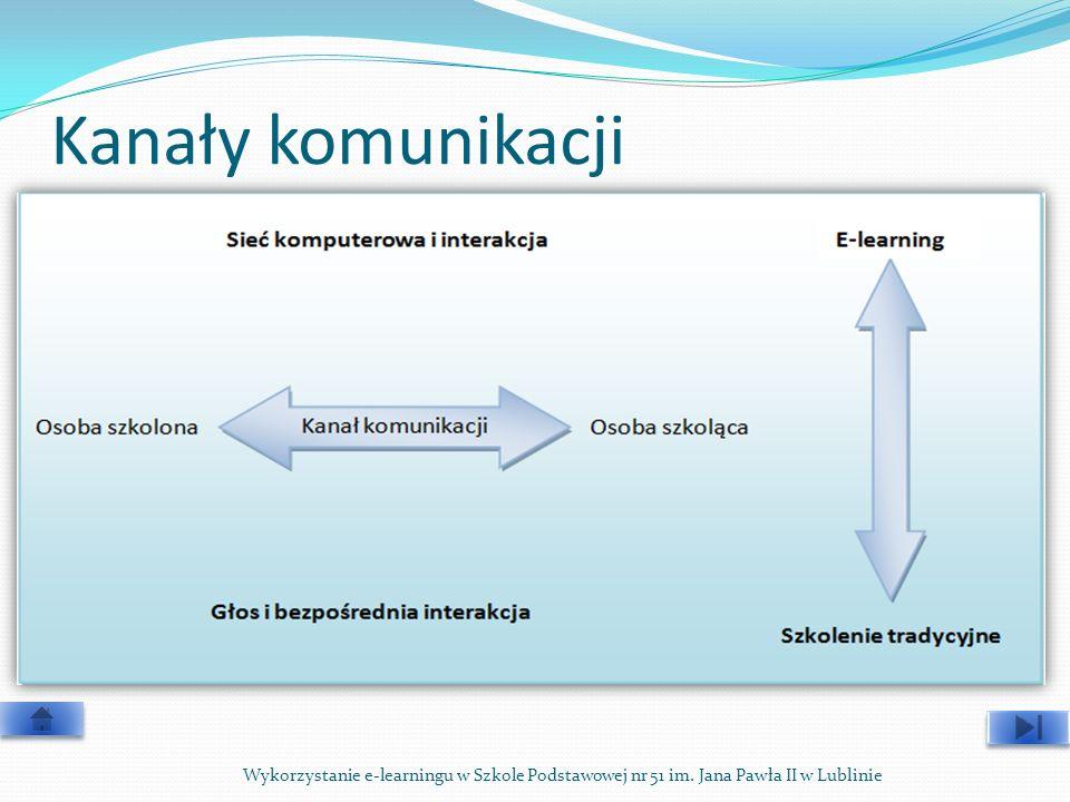 Kanały komunikacji Wykorzystanie e-learningu w Szkole Podstawowej nr 51 im. Jana Pawła II w Lublinie