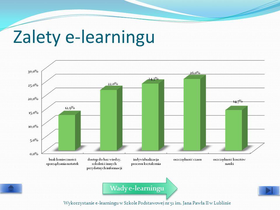 Zalety e-learningu Wykorzystanie e-learningu w Szkole Podstawowej nr 51 im. Jana Pawła II w Lublinie Wady e-learningu