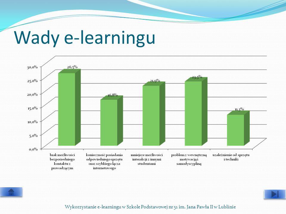 Wykorzystanie e-learningu w Szkole Podstawowej nr 51 im. Jana Pawła II w Lublinie