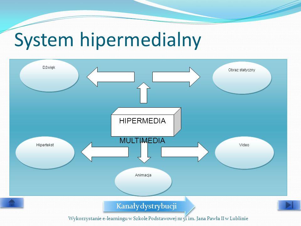 System hipermedialny Obraz statyczny Dźwięk Hipertekst Video Animacja HIPERMEDIA MULTIMEDIA Wykorzystanie e-learningu w Szkole Podstawowej nr 51 im. J